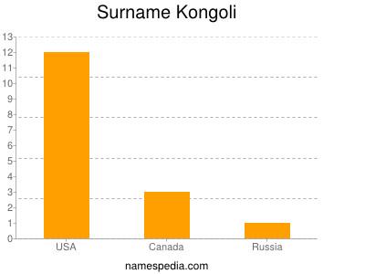 Surname Kongoli