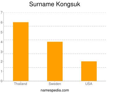 Surname Kongsuk