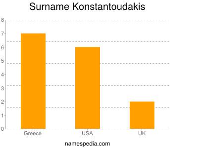 Surname Konstantoudakis