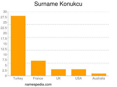 Surname Konukcu