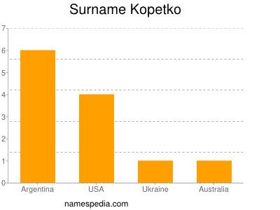 Surname Kopetko
