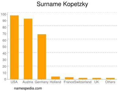 Surname Kopetzky