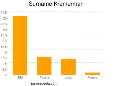 Surname Kremerman