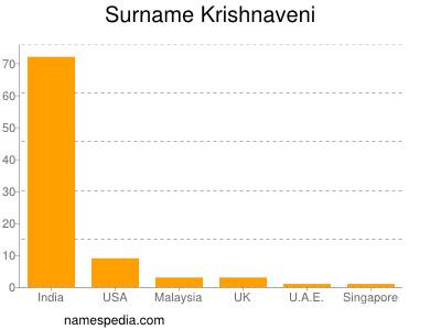 Familiennamen Krishnaveni