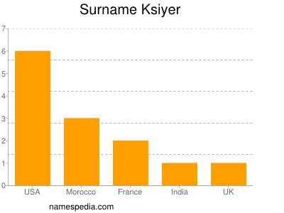 Surname Ksiyer