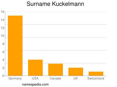Surname Kuckelmann