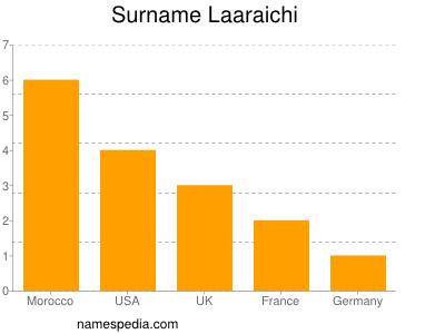 Surname Laaraichi