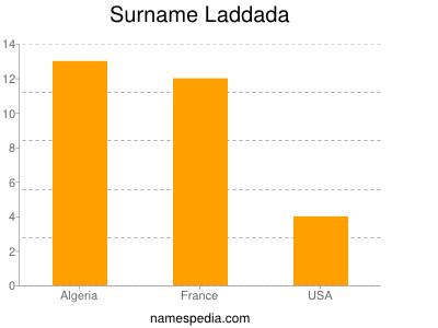 Surname Laddada