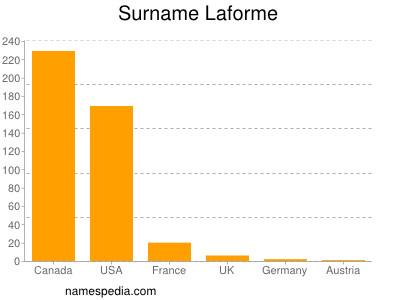 Surname Laforme