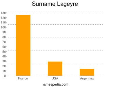 Surname Lageyre