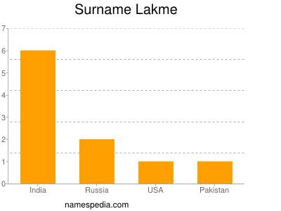 Surname Lakme