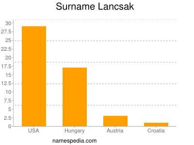 Familiennamen Lancsak