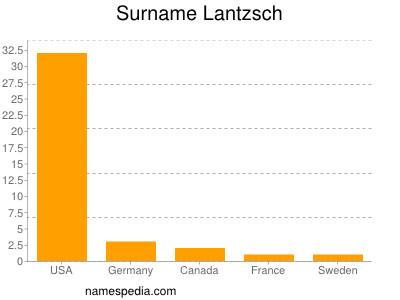Surname Lantzsch