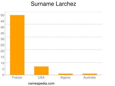 Surname Larchez