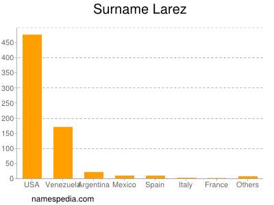 Familiennamen Larez