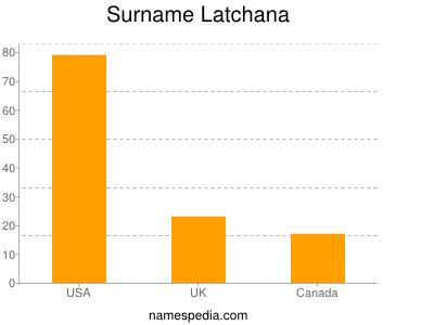 Surname Latchana