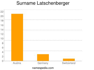Surname Latschenberger