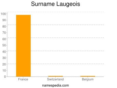 Surname Laugeois