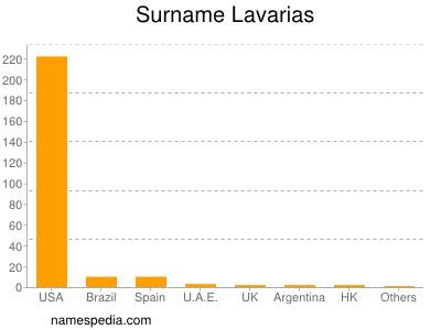 Surname Lavarias