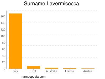 Surname Lavermicocca