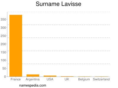 Surname Lavisse