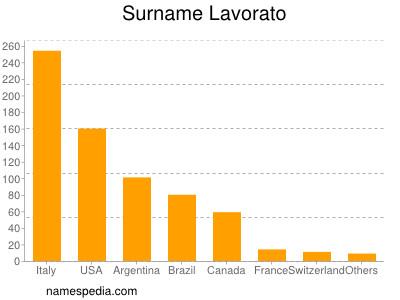 Surname Lavorato