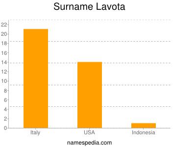 Surname Lavota