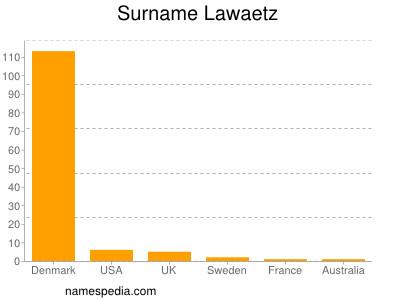 Surname Lawaetz