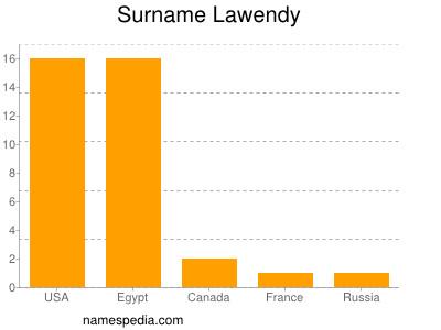 Surname Lawendy