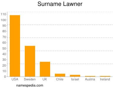 Surname Lawner