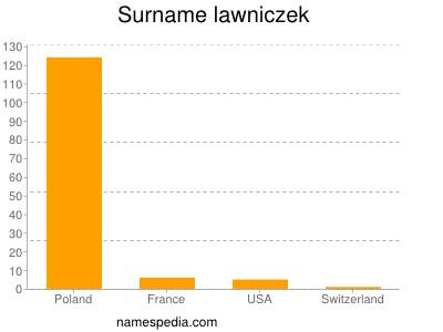 Surname Lawniczek