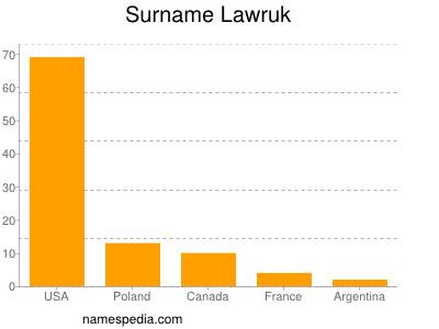 Surname Lawruk