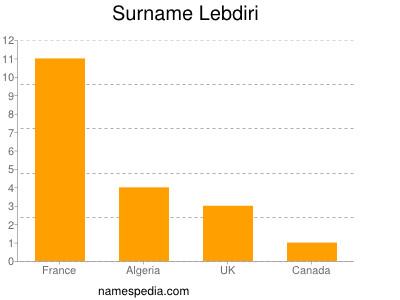 Surname Lebdiri