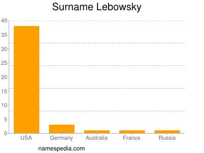 Surname Lebowsky