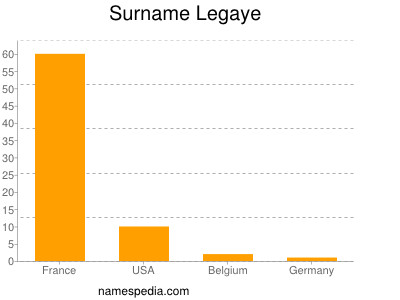 Surname Legaye