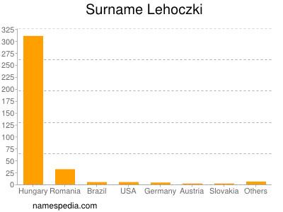 Surname Lehoczki