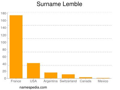Surname Lemble
