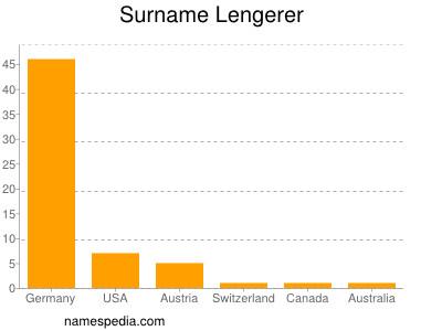 Surname Lengerer