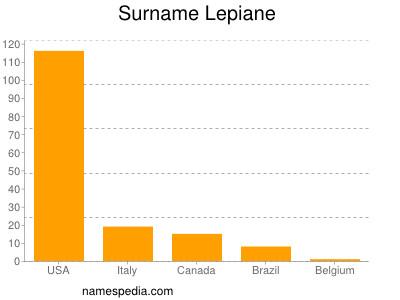 Lepiane names encyclopedia for Divan name meaning