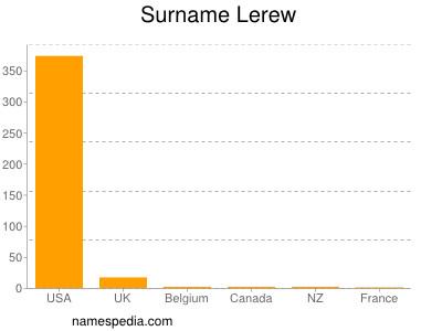 Surname Lerew