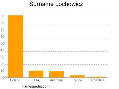 Surname Lochowicz