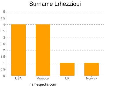Familiennamen Lrhezzioui