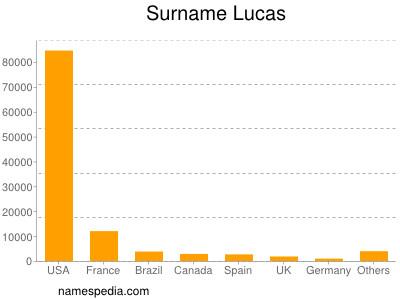 Namensbedeutung Lucas