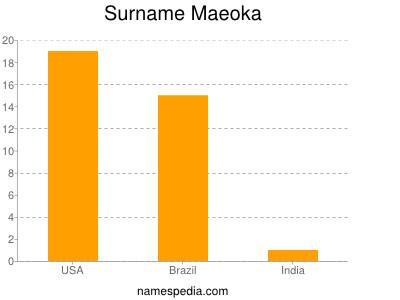 Surname Maeoka