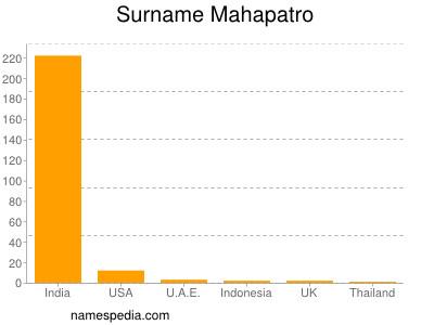 Surname Mahapatro