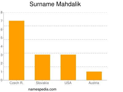 Surname Mahdalik