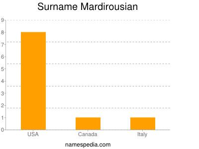 Surname Mardirousian