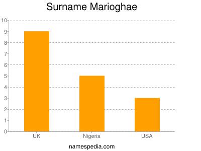 Surname Marioghae