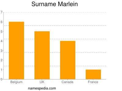 Surname Marlein
