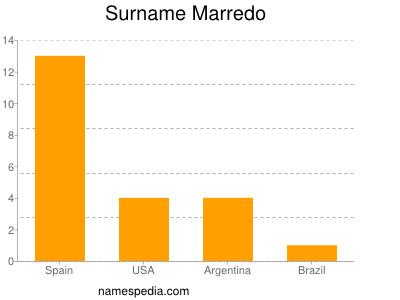 Surname Marredo